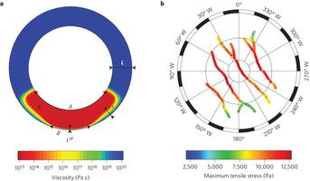 Interior structure and predicted tensile stress along the south-polar faults.
