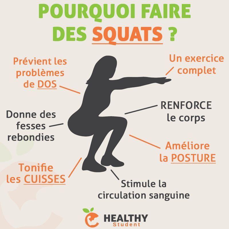 Le squat est un exercice très complet qui vous permettra