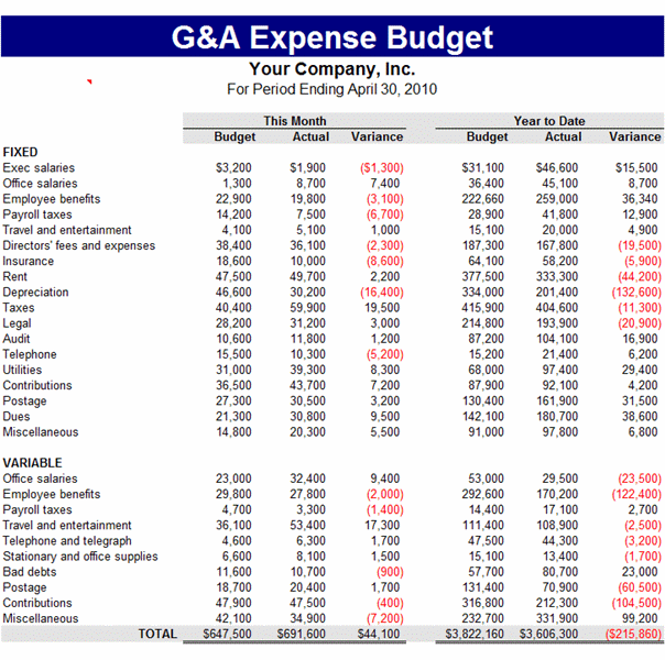 general and administrative expense budget template is a form of