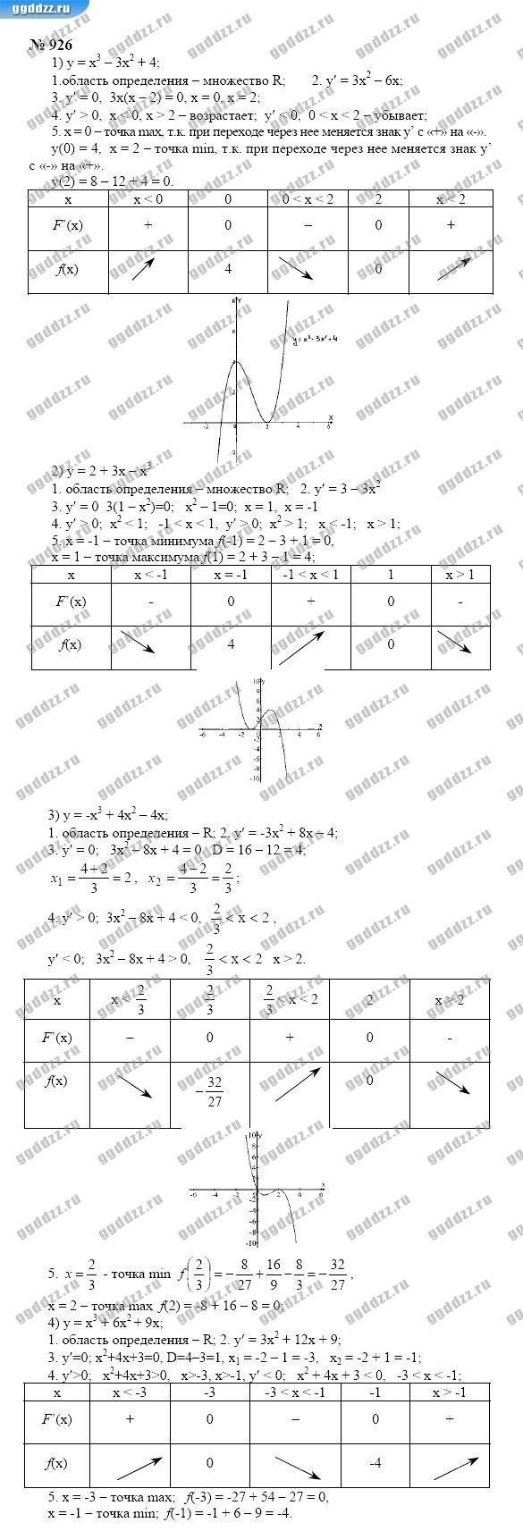 Гдз по алгебре 11 класс жижченко 2011