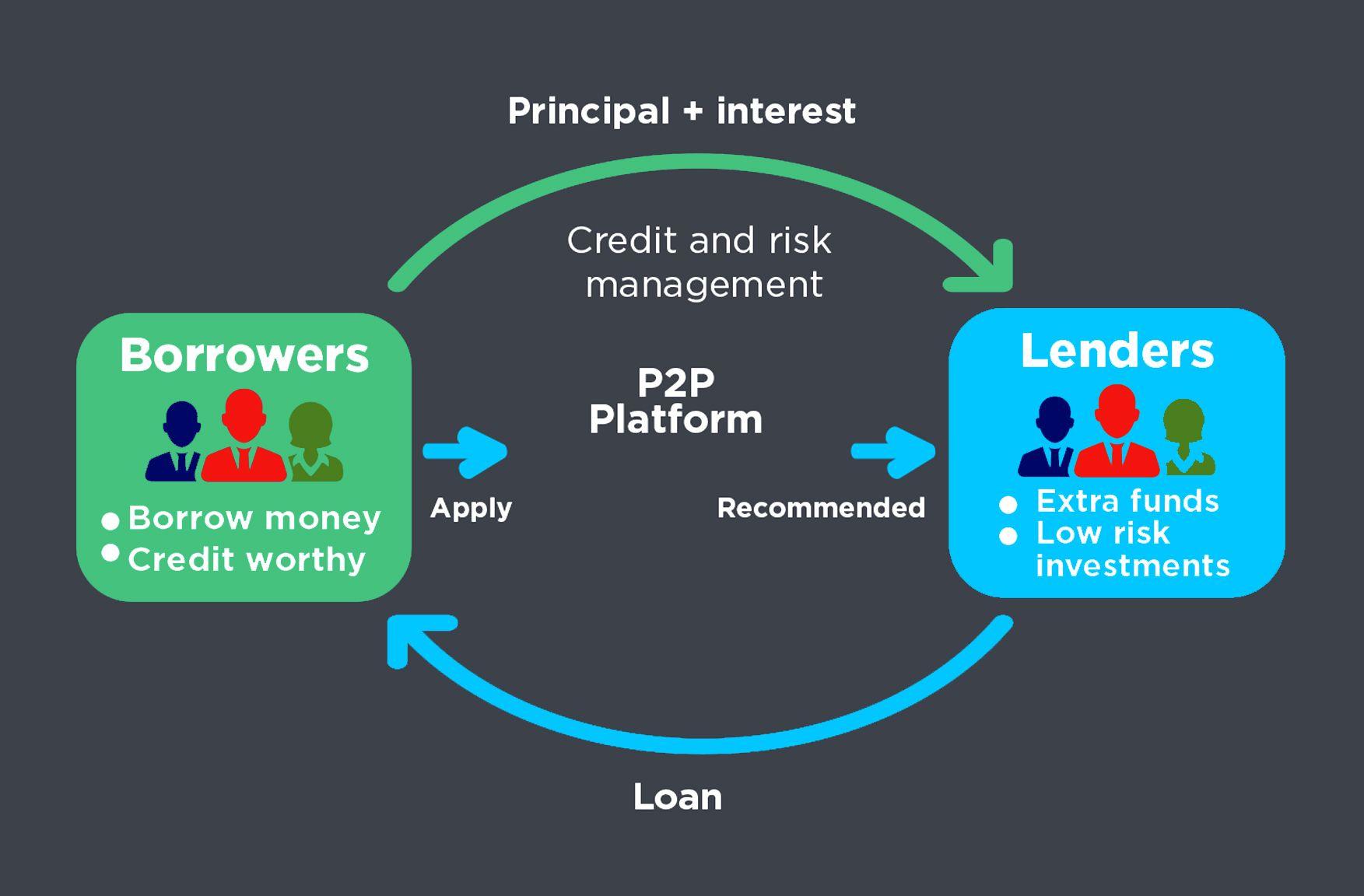 Cash loans brakpan picture 3