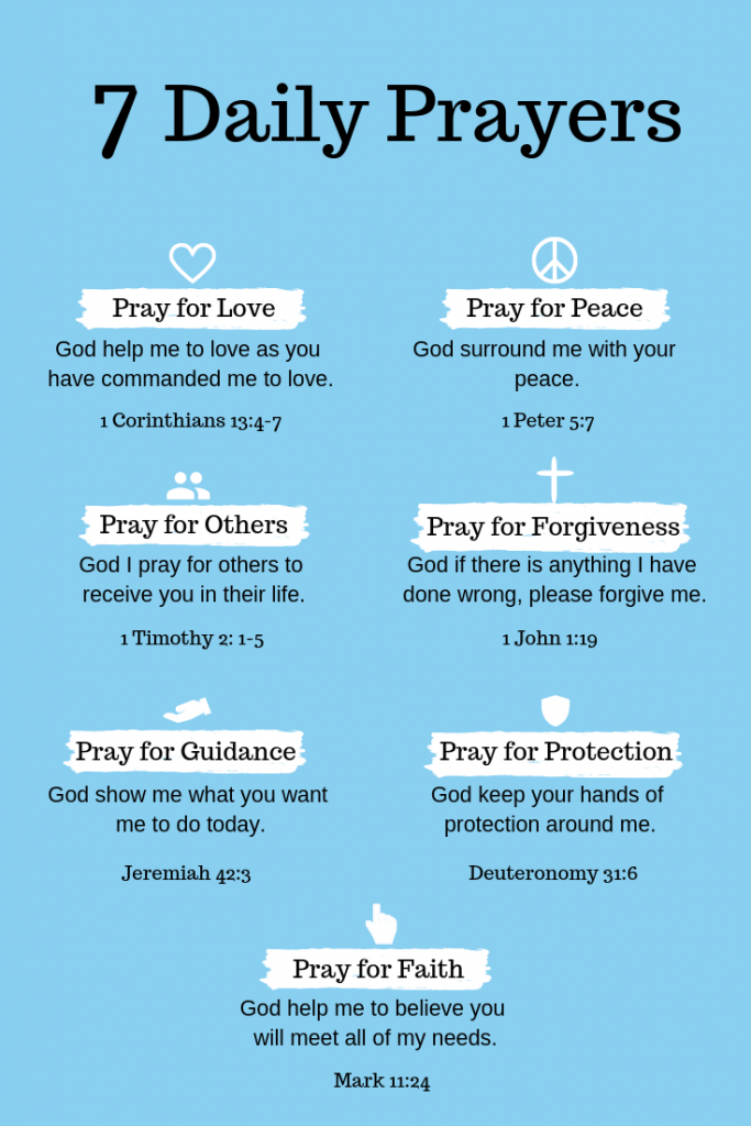 7 Daily Prayers That You Should Be Praying