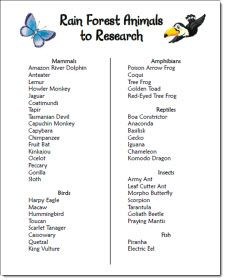 Rain Forest Animals - Free list of rain forest animals to research ...