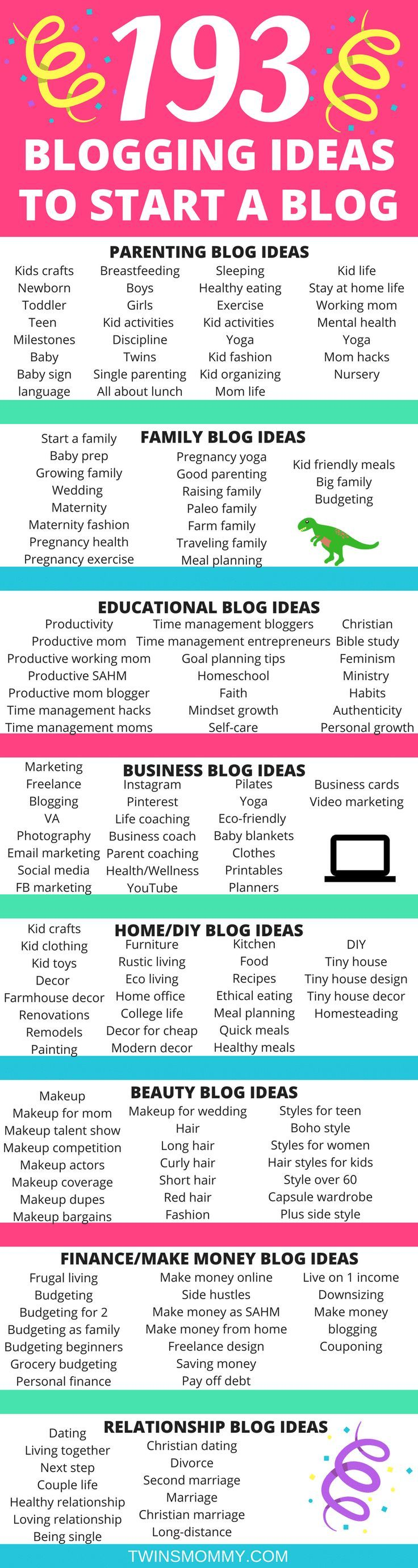 193 Blogging Ideas For Starting a Blog | Blog topics, Blogging and Blog
