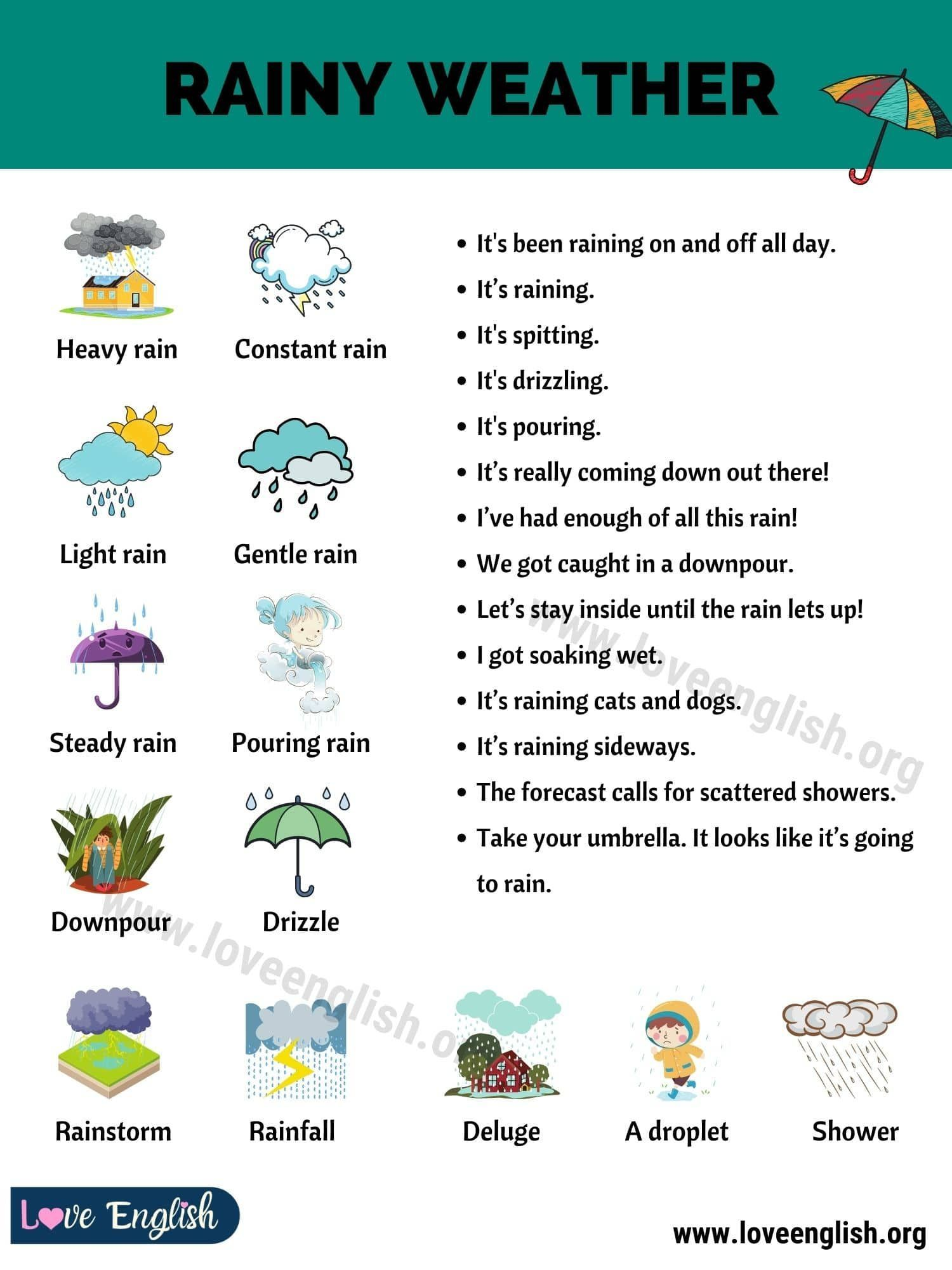 Rainy Weather Useful Words And Phrases To Describe Rainy