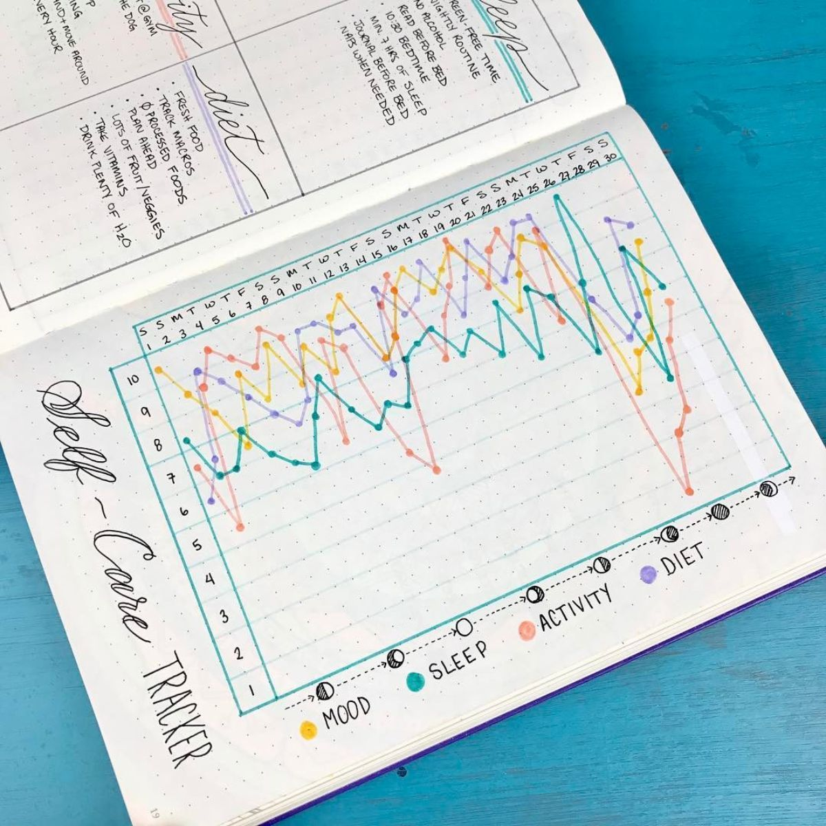 Using Your Bullet Journal For Self Care + Free Self Care Tracker Printable