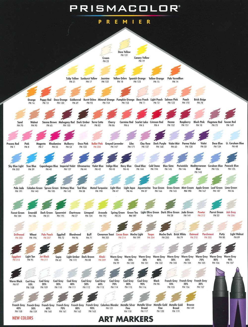 Prismacolor Marker Chart~ So I decided to a pinterest name ...