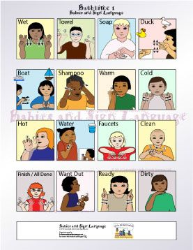 Baby Sign Language Chart | Baby Sign Language Bath Signs ...