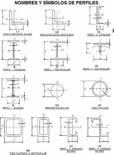 Estructuras De Acero Tablas En Exel Con Medidas Y Pesos