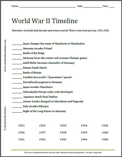 World War II Timeline Worksheet   Free to print (PDF file ...