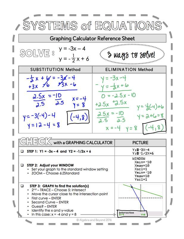 Algebra And Beyond Blog With Images Math Interactive