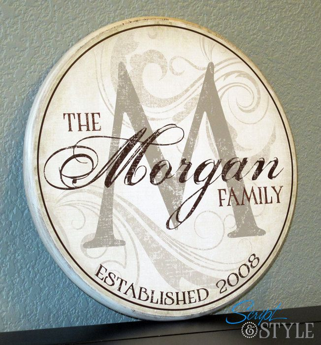 Personalized Family Name Sign, Family Established Sign