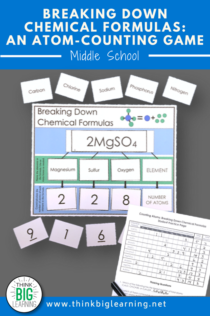 Counting Atoms A Chemical Formula Activity High school
