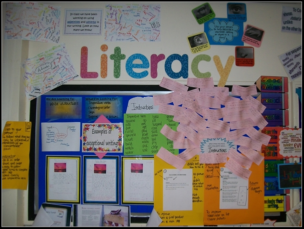 Creative Teaching Displays Working Walls Literacy And