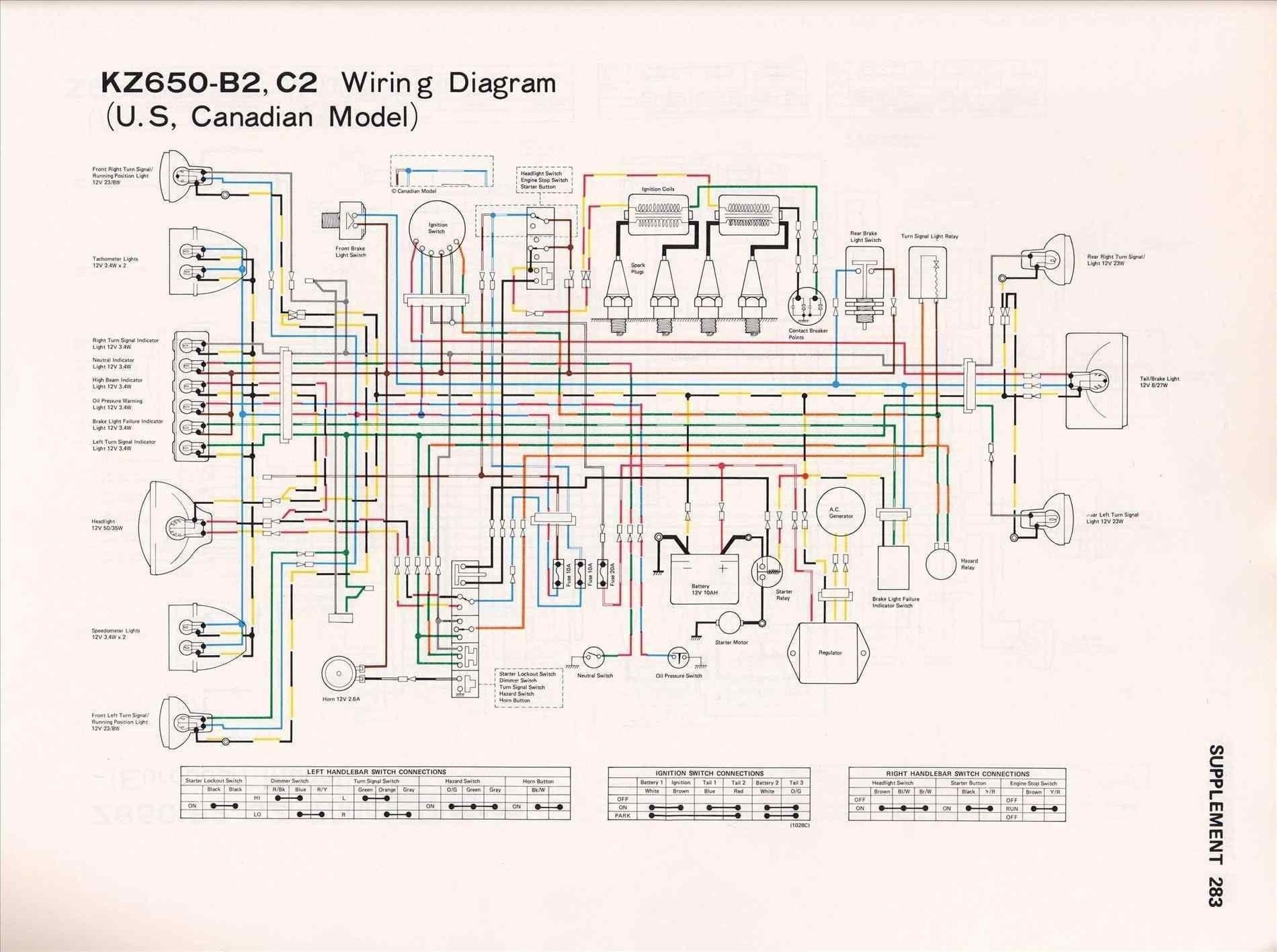 [FPER_4992]  2020 Montana 5th Wheel Floor Plans in 2020   Electrical wiring diagram,  Diagram, Engineering   Kawasaki 1300 Wiring Diagram      Pinterest