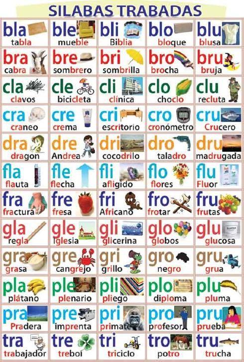 SilabasTrabadasJpg  Pixels  Bilingual Kids