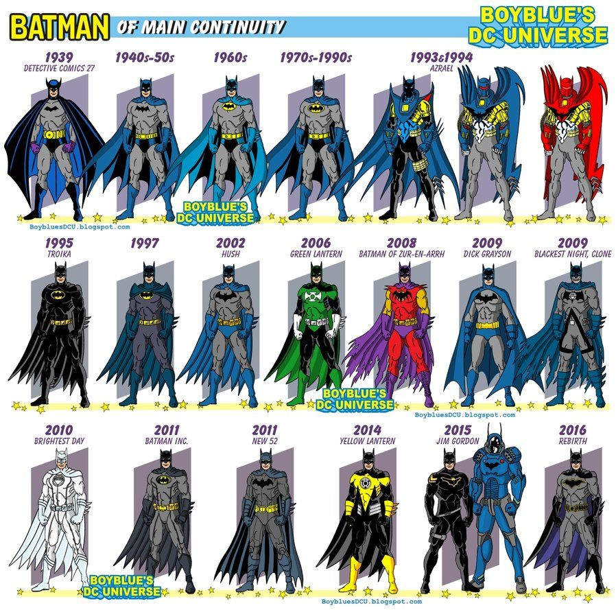 Batman Costume History Of The Main Continuity By Boybluesdcu