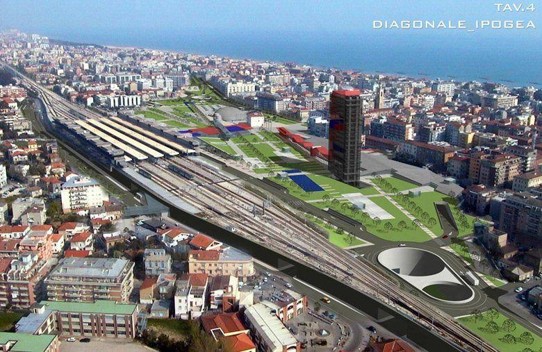 AREA di Risulta - ex stazione centrale di Pescara, Pescara, 2004