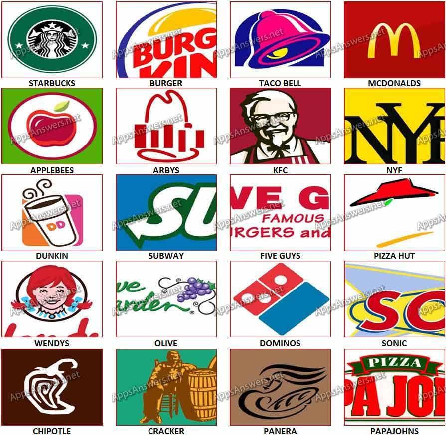 restaurants logos and names