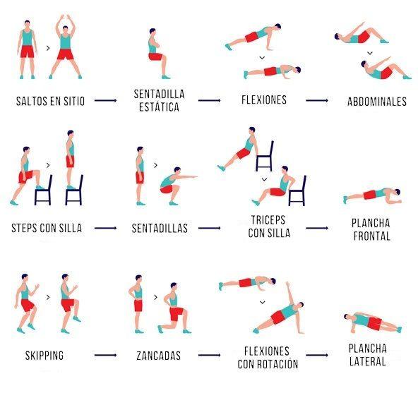 El Régimen De Ejercicio De 7 Minutos De Duración Blog De Fitness Rutinas Para Quemar Grasa Ejercicios Entrenamiento De Cuerpo Completo