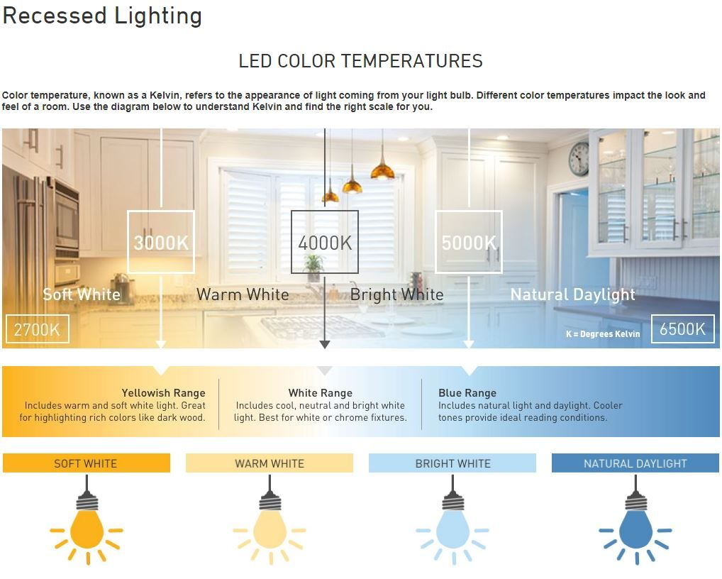 Recessed LED Lighting Color Chart (Lowes.com)