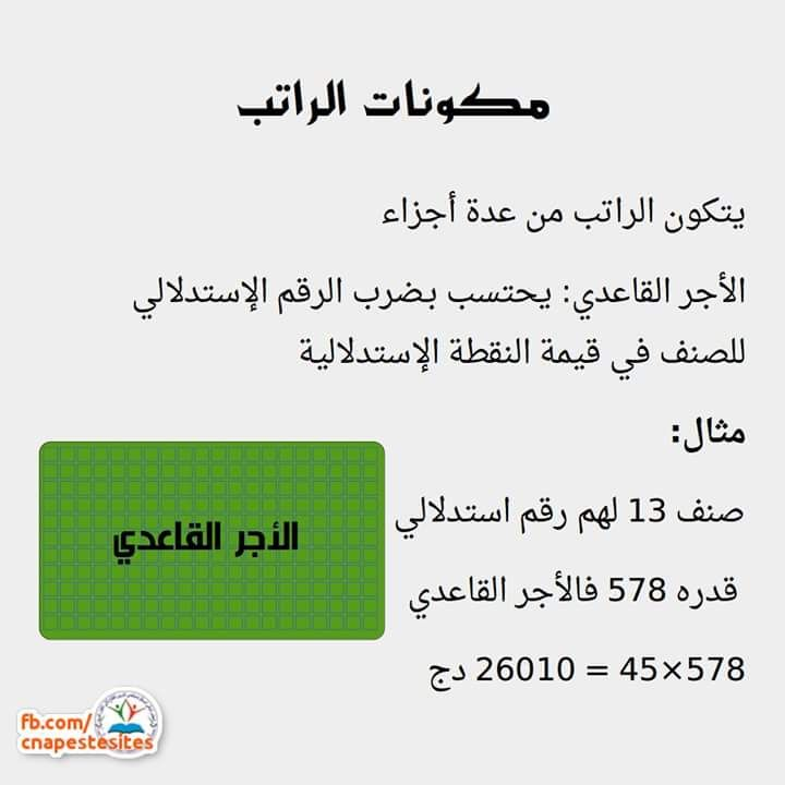 مكونات الراتب واهمية النقطة الاستدلالية - مدونة التعليم المتوسط في الجزائر