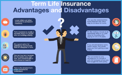 Five Taboos About Term Life Insurance Quote You Should