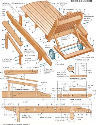 Chaise Lounge Plans Rustic Outdoor Furniture Diy Patio