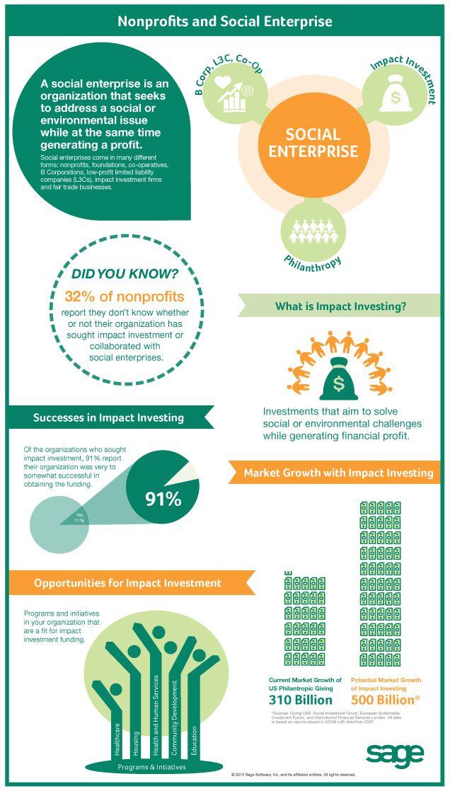 social enterprise in schools | Social Enterprise | Social