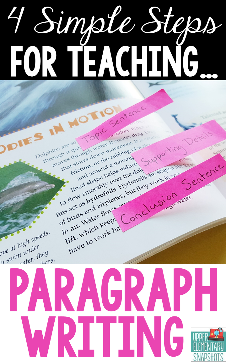 How To Teach Paragraph Writing Paragraph Structure