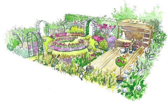 Conseils De Paysagiste  Un Jardin Fleuri  Deco Fr Paysagiste Et