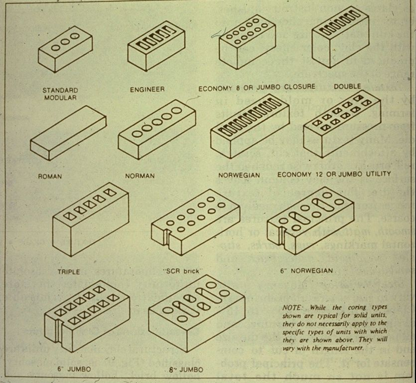 lovely brick types Part - 2: lovely brick types great pictures
