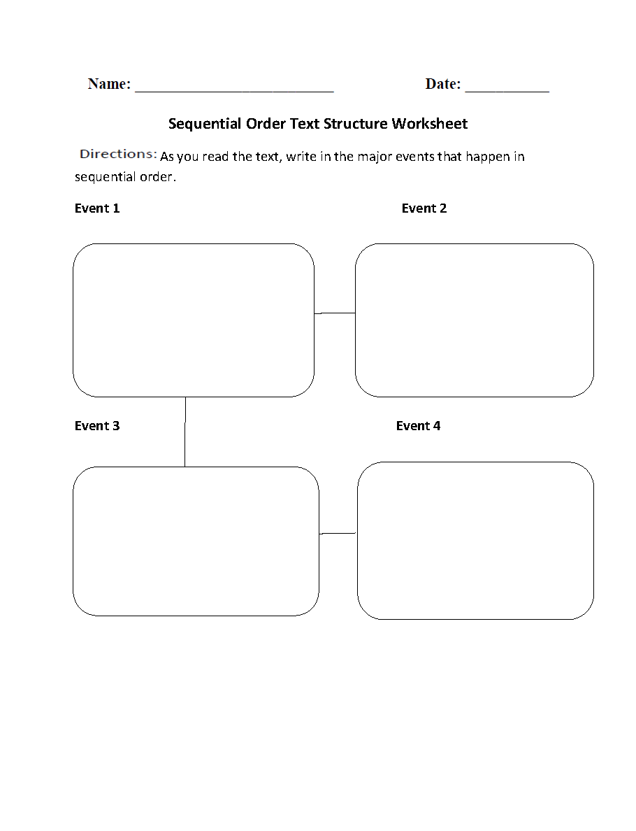 Sequential Order Text Structure Worksheets – Sequential Order Worksheets