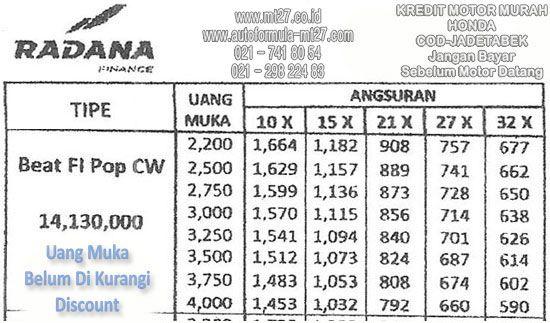 Daftar Harga Honda Beat Pop Cw Radana Finance Kredit Motor Murah Jakarta