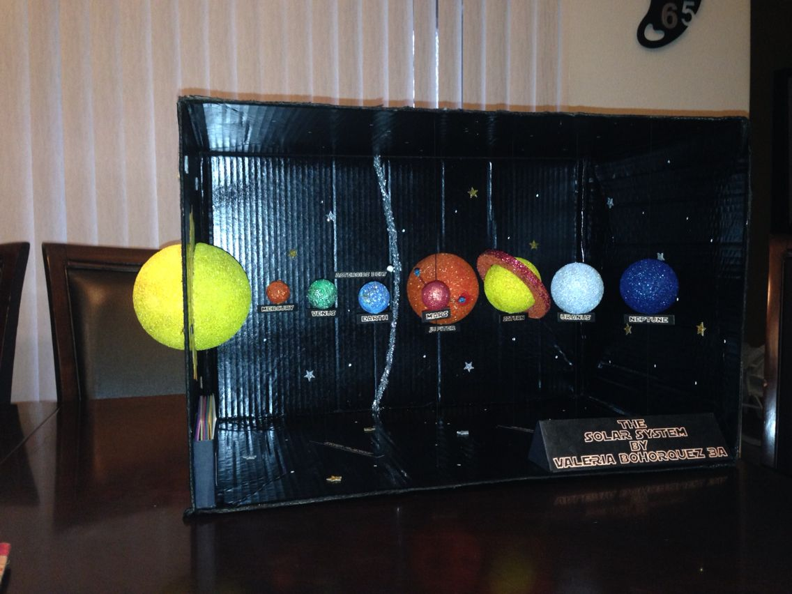 Solar System Solar system projects, Solar system