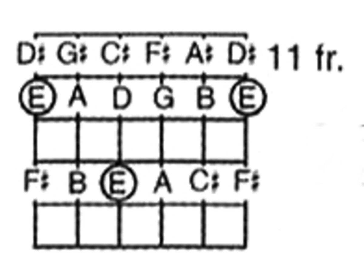 The Edvan Halen Scale