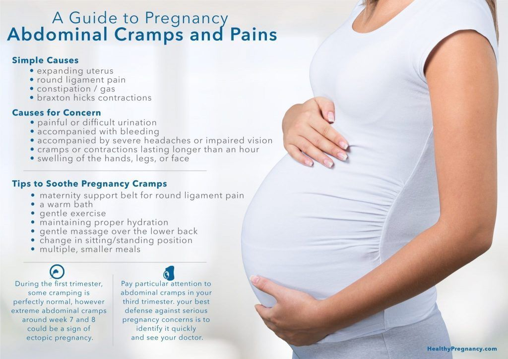 Lower Stomach Pain During Pregnancy Third Trimester