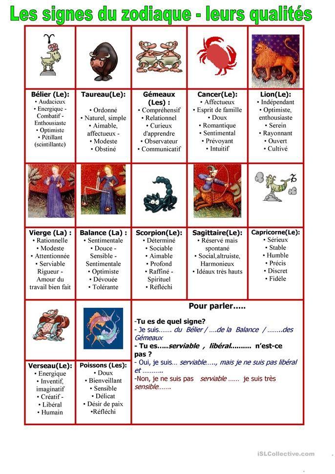 Les Adjectifs Du Caractere Les Qualites Et Le Zodiaque Signe Du Zodiaque Les Adjectif Zodiaque