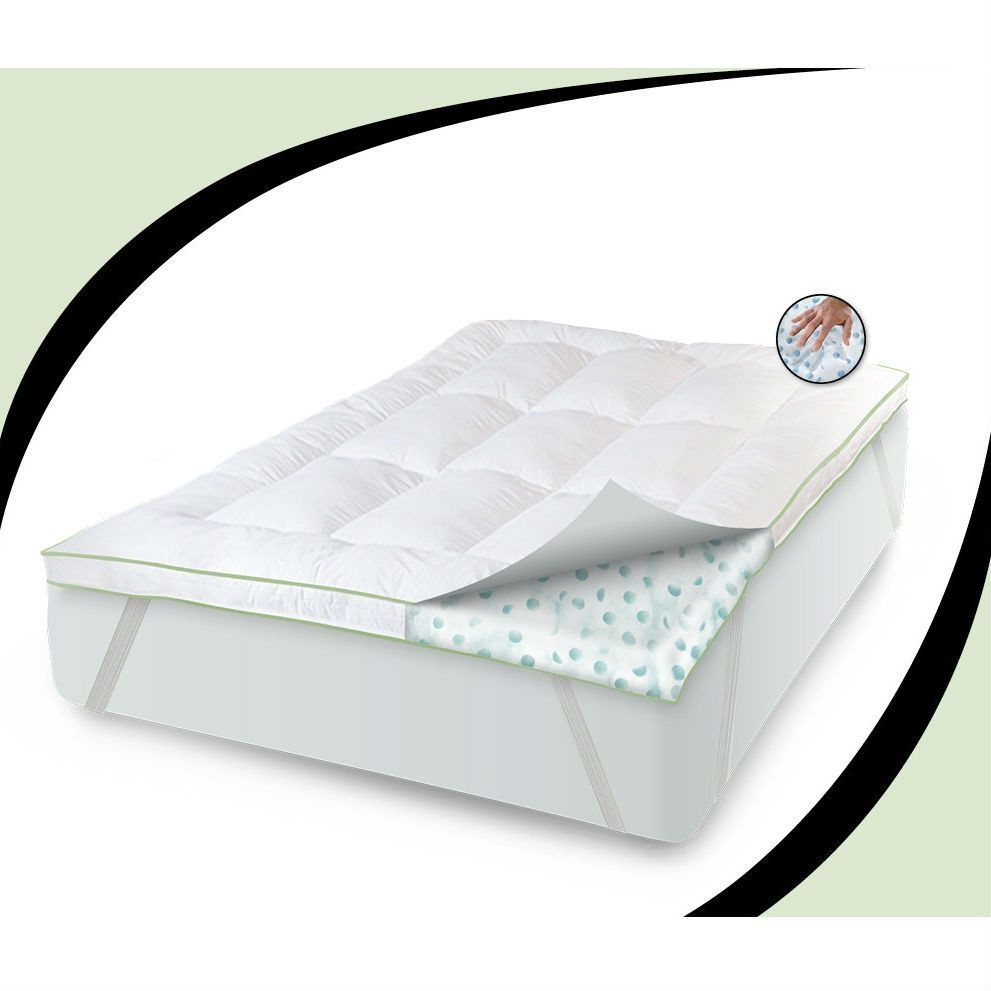 Full size 3-inch Thick Memory Foam Clusters / Fiber Fill ...