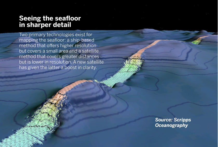 New Map Offers Deepest Detail Of Ocean Depths Primary Technology Ocean Depth Environmental Science