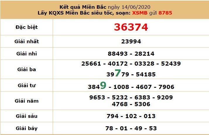 dự đoán xsmb ngày 16-6-2020 2