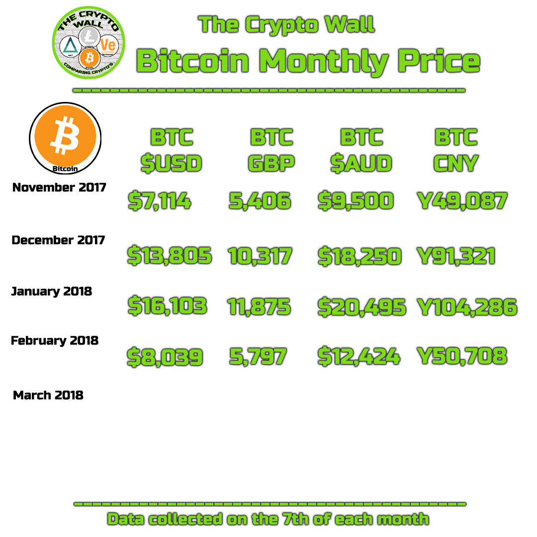 what is cny cryptocurrency
