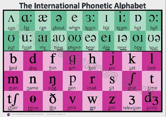 International Phonetic Alphabet English Efl Esl Printable Poster