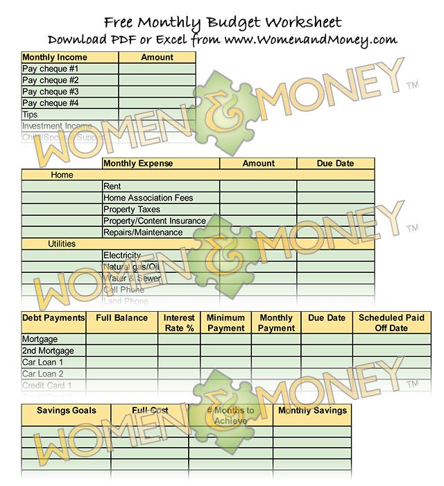 This Monthly Budget Has A Column For Common Expenses (By Category