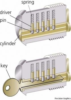 7093da914f43e0b6980300ca1e00ecf5 the inner workings of a door pin tumbler style lock door locks lock diagram at bakdesigns.co