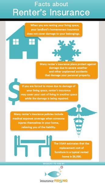 Facts About Renter S Insurance Infographic Rentersinsurance