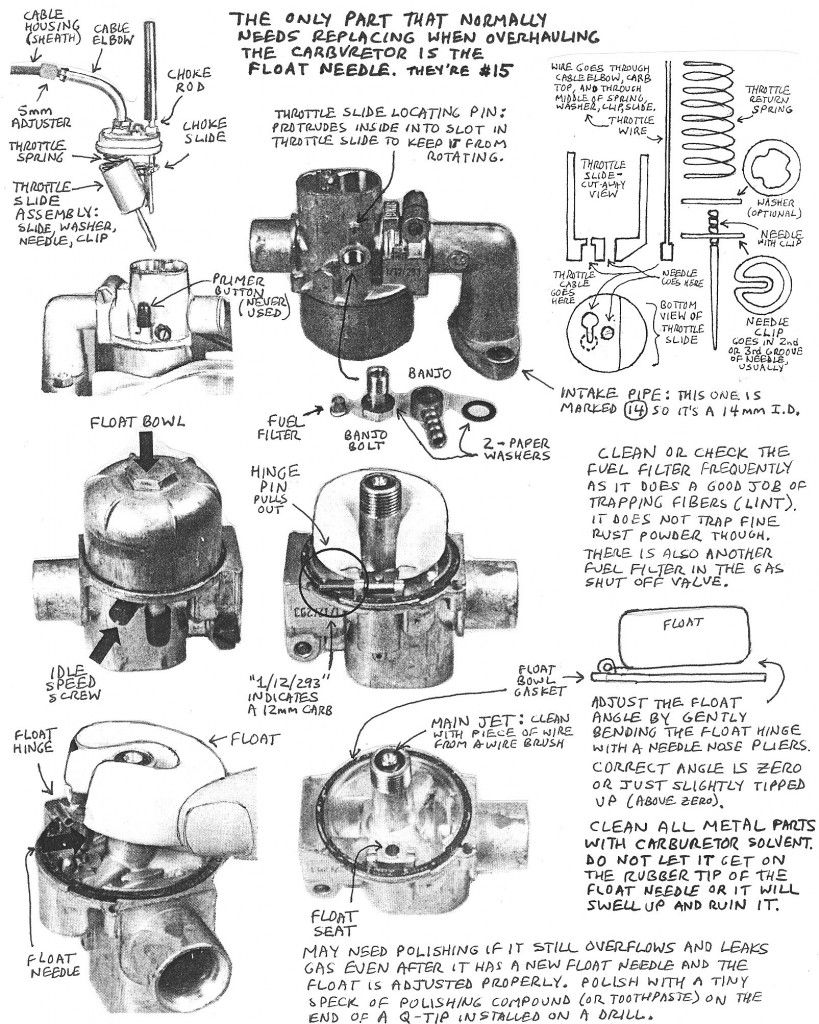 Pin Puch 250 Wiring Diagrams On Pinterest Za50 Diagram 1969 Sears