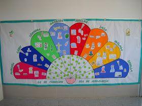 Equipo De Orientación Ceip La Leala 28 De Febrero Día De Andalucía Dia De Andalucia Día De Canarias Imagenes De Murales
