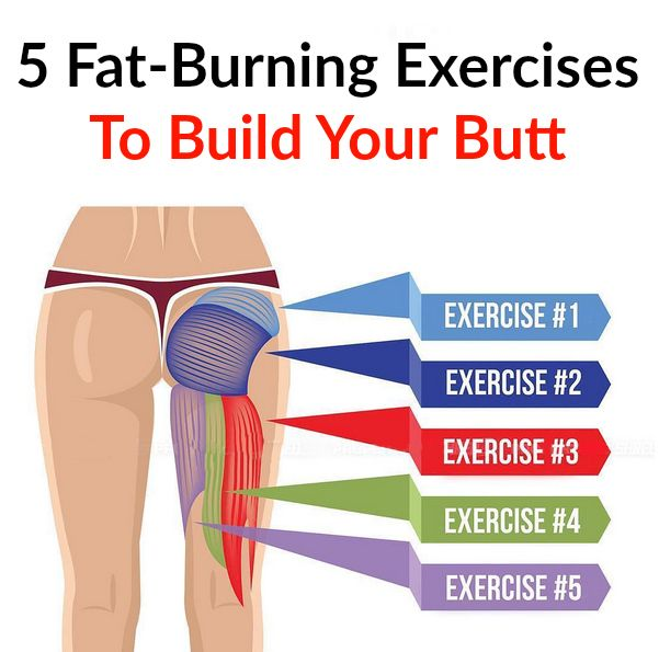 Fat burning workouts mens fitness