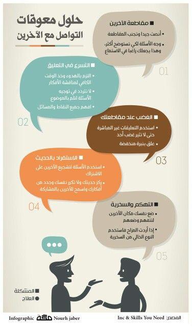 حلول معوقات التواصل مع الآخرين Intellegence Human Development Life Skills